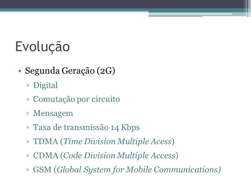 Evolução Segunda Geração (2G) Digital Comutação por circuito Mensagem Taxa de transmissão 14 Kbps TDMA (Time Division Multiple Acess) CDMA (Code Divis