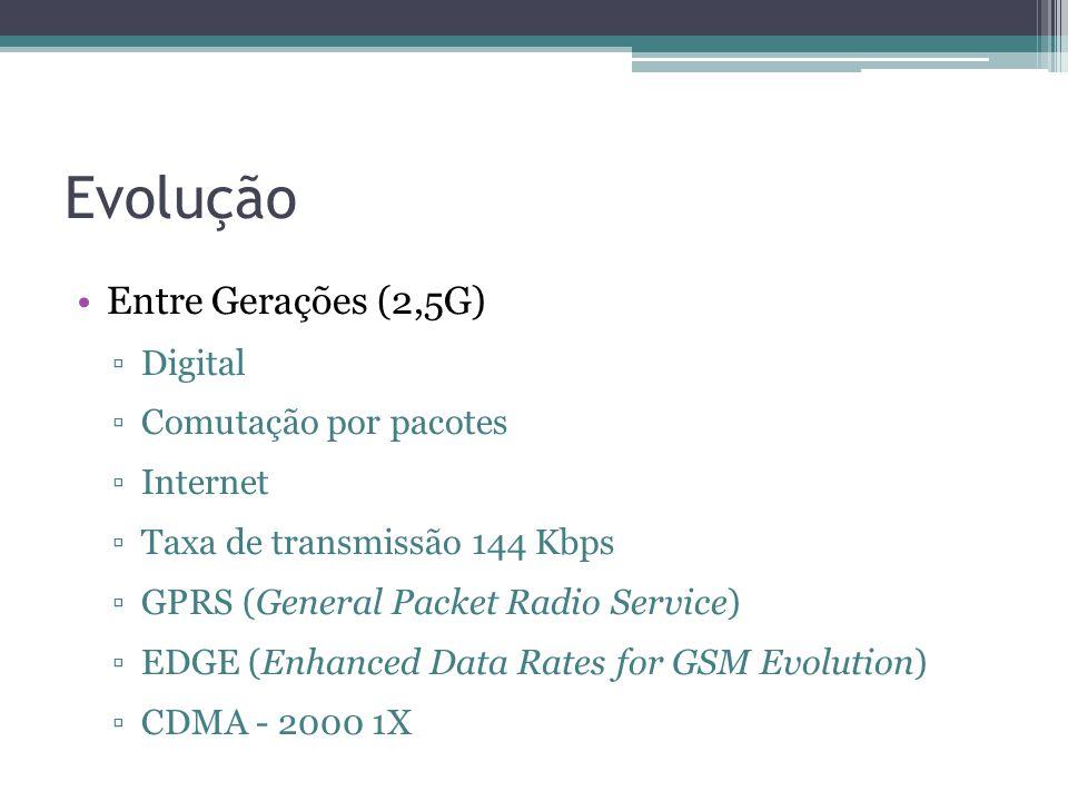 Evolução Terceira Geração (3G) Digital Comutação por pacotes Multimídia Taxa de transmissão 384 Kbps – 2Mbps UMTS (Universal Mobile Telecommunications Service) CDMA 1XEV-DO (Evolution, Data-Optimized) CDMA 1XEV-DV (Evolution, Data and Voice) HSDPA/HSUPA