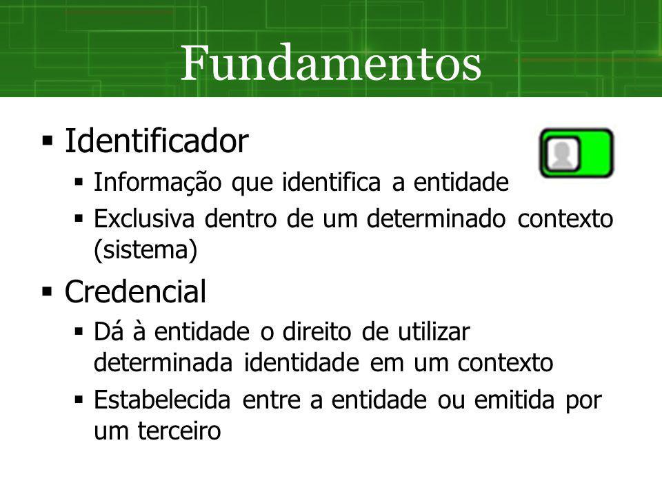 Fundamentos Identificador Informação que identifica a entidade Exclusiva dentro de um determinado contexto (sistema) Credencial Dá à entidade o direit