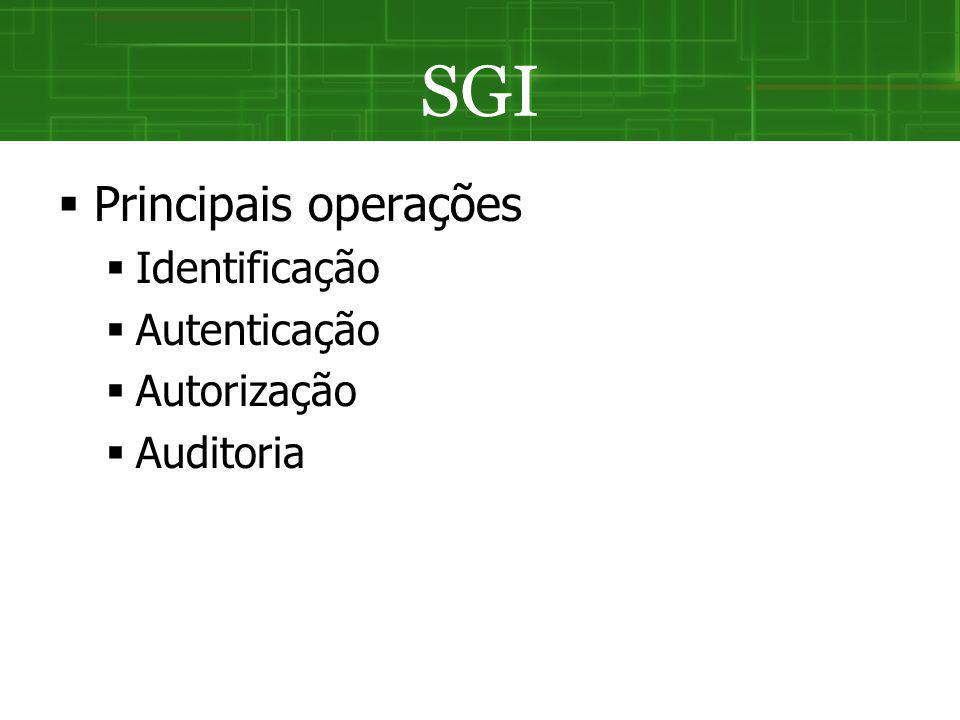 SGI Principais operações Identificação Autenticação Autorização Auditoria