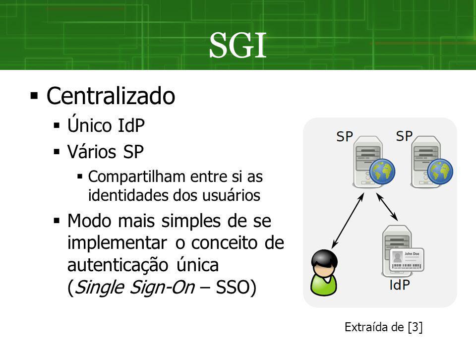 SGI Centralizado Único IdP Vários SP Compartilham entre si as identidades dos usuários Modo mais simples de se implementar o conceito de autenticação