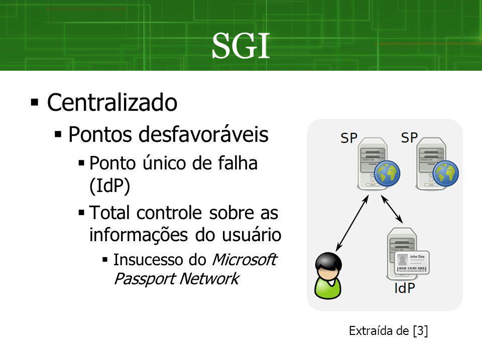 SGI Centralizado Pontos desfavoráveis Ponto único de falha (IdP) Total controle sobre as informações do usuário Insucesso do Microsoft Passport Networ