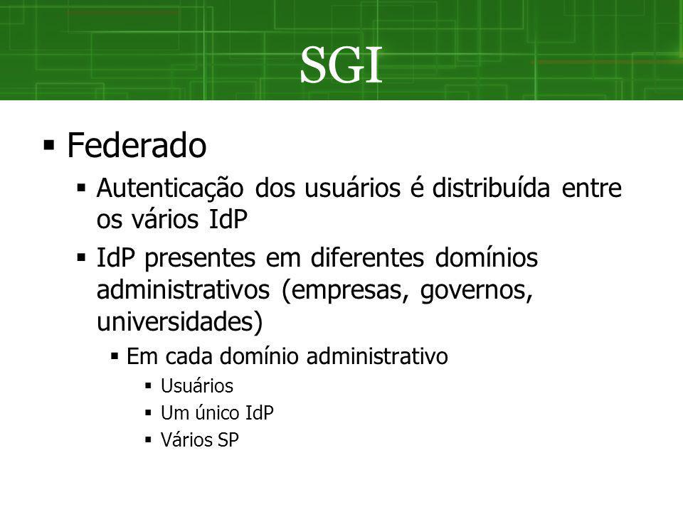 SGI Federado Autenticação dos usuários é distribuída entre os vários IdP IdP presentes em diferentes domínios administrativos (empresas, governos, uni