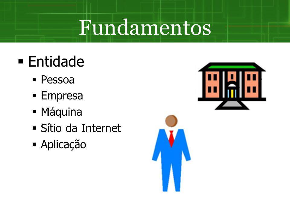 Fundamentos Entidade Pessoa Empresa Máquina Sítio da Internet Aplicação