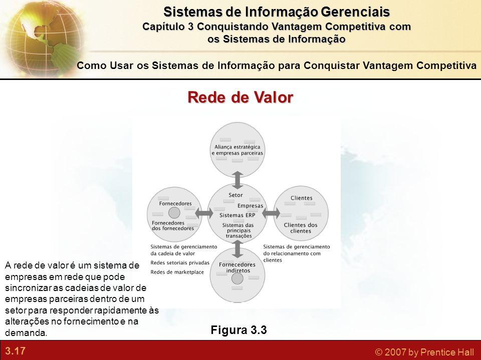 3.17 © 2007 by Prentice Hall Sistemas de Informação Gerenciais Capítulo 3 Conquistando Vantagem Competitiva com os Sistemas de Informação Figura 3.3 A
