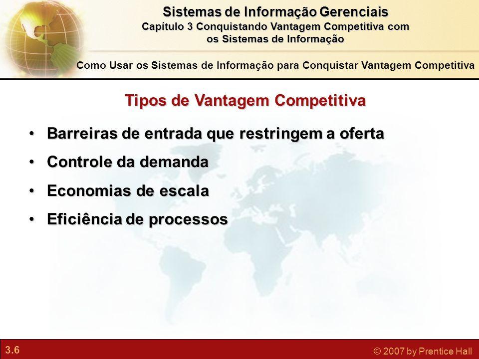 3.6 © 2007 by Prentice Hall Sistemas de Informação Gerenciais Capítulo 3 Conquistando Vantagem Competitiva com os Sistemas de Informação Como Usar os