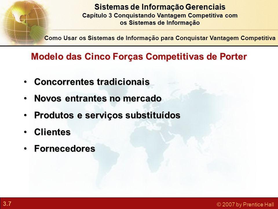 3.7 © 2007 by Prentice Hall Sistemas de Informação Gerenciais Capítulo 3 Conquistando Vantagem Competitiva com os Sistemas de Informação Concorrentes