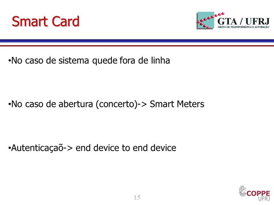 15 Smart Card No caso de sistema quede fora de linha No caso de abertura (concerto)-> Smart Meters Autenticaçaõ-> end device to end device
