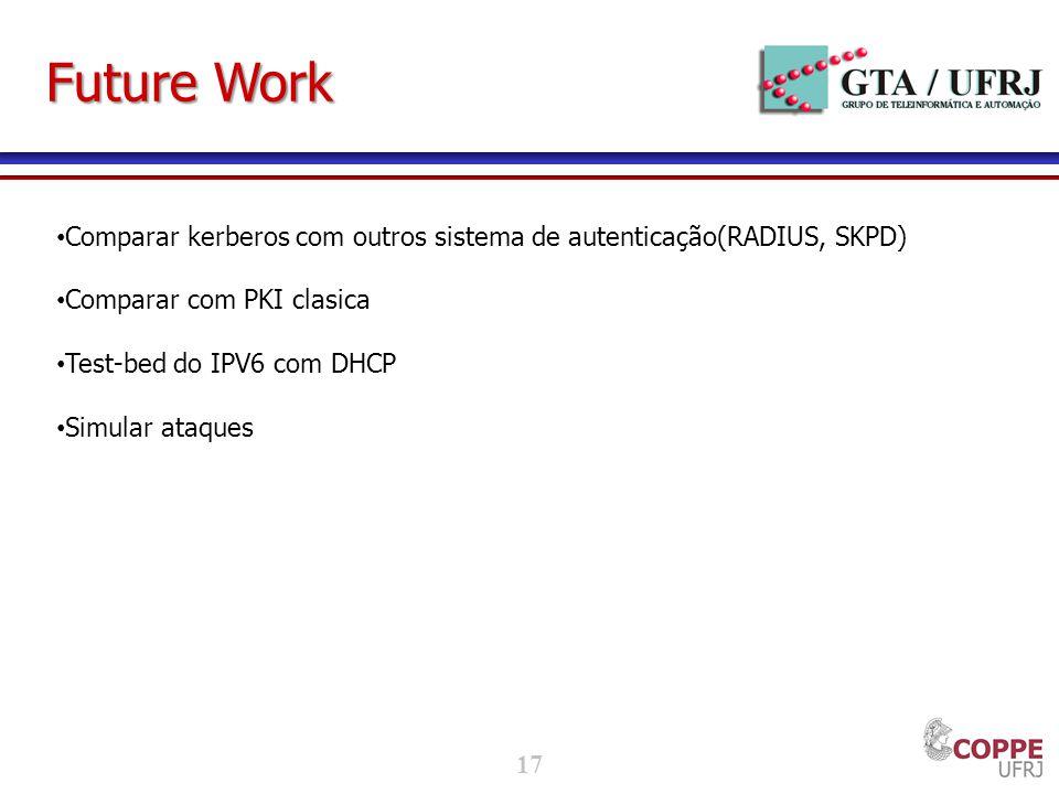 17 Future Work Comparar kerberos com outros sistema de autenticação(RADIUS, SKPD) Comparar com PKI clasica Test-bed do IPV6 com DHCP Simular ataques