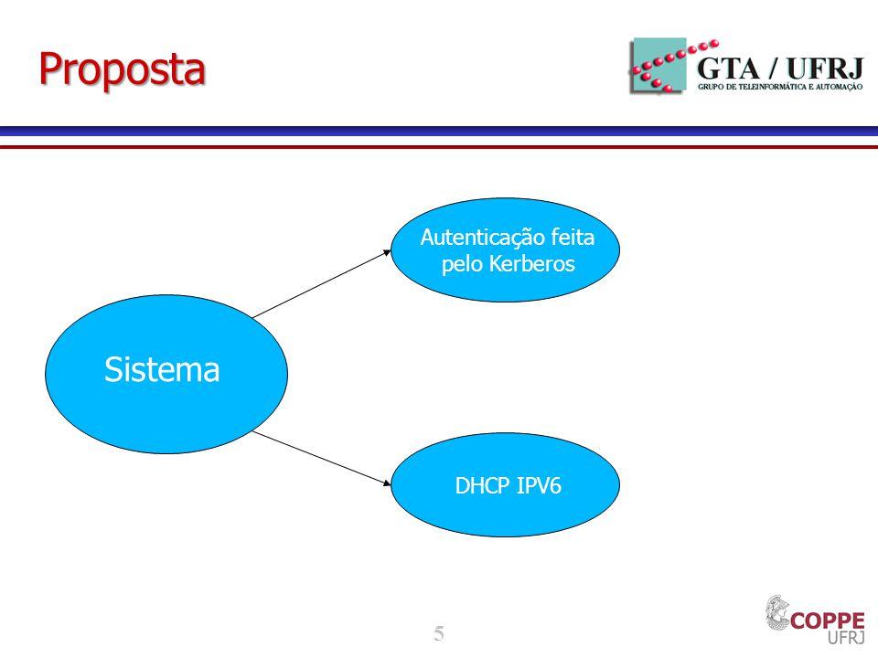 5 Proposta Sistema Autenticação feita pelo Kerberos DHCP IPV6