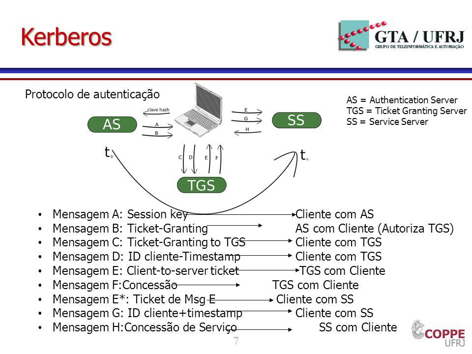 7 Kerberos Protocolo de autenticação AS = Authentication Server TGS = Ticket Granting Server SS = Service Server Mensagem A: Session key Cliente com A