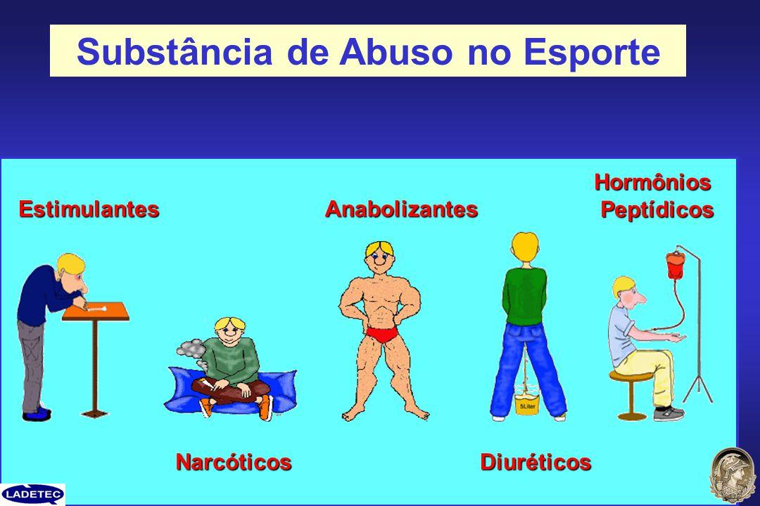 Estimulantes Narcóticos Anabolizantes Diuréticos Hormônios Peptídicos Peptídicos Substância de Abuso no Esporte