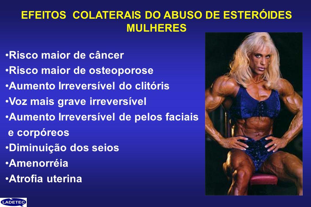 Risco maior de câncer Risco maior de osteoporose Aumento Irreversível do clitóris Voz mais grave irreversível Aumento Irreversível de pelos faciais e
