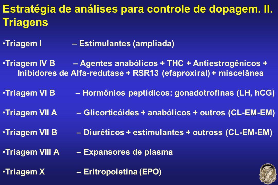 Estratégia de análises para controle de dopagem. II. Triagens Triagem I – Estimulantes (ampliada) Triagem IV B – Agentes anabólicos + THC + Antiestrog