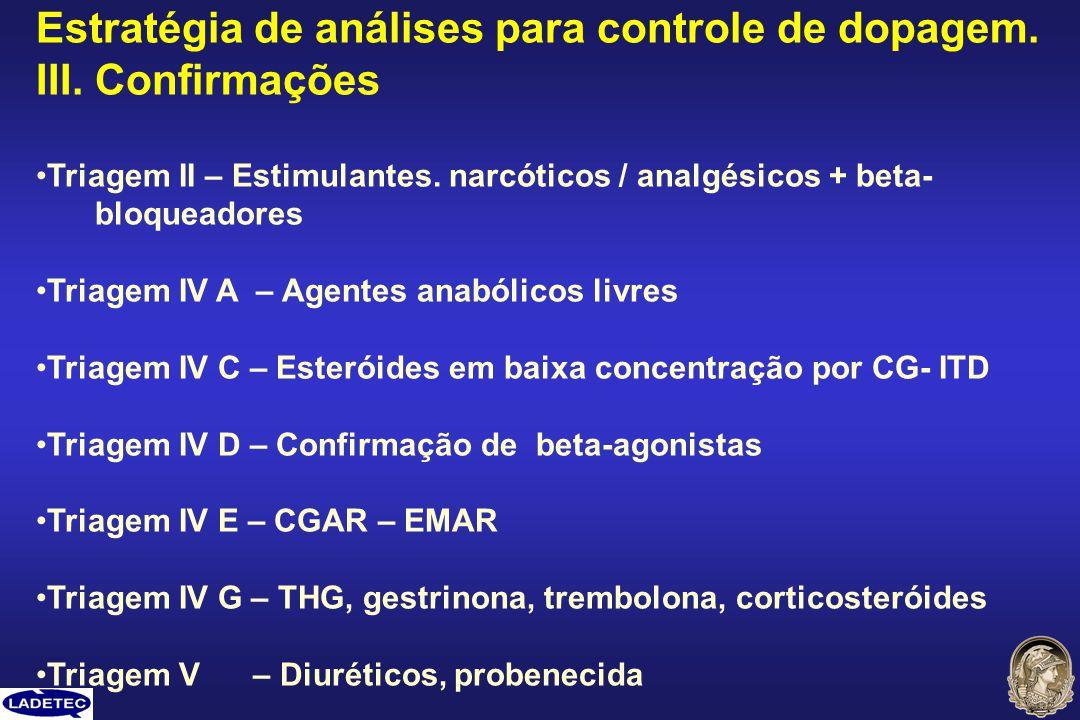 Estratégia de análises para controle de dopagem. III. Confirmações Triagem II – Estimulantes. narcóticos / analgésicos + beta- bloqueadores Triagem IV