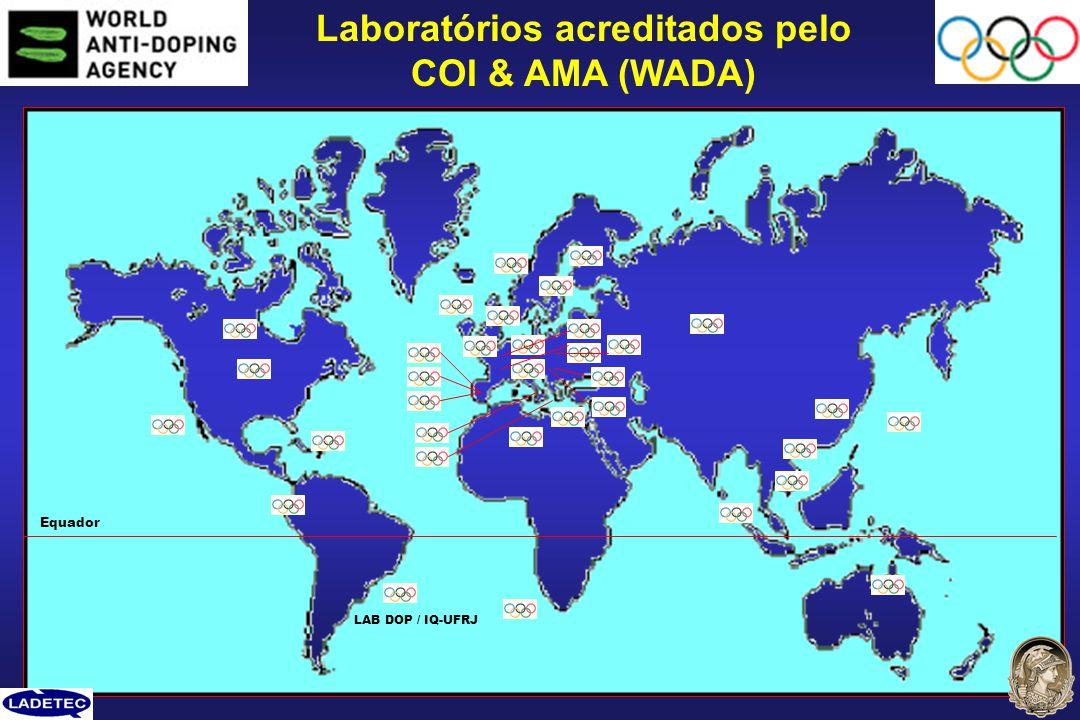 Laboratórios acreditados pelo COI & AMA (WADA) LAB DOP / IQ-UFRJ Equador