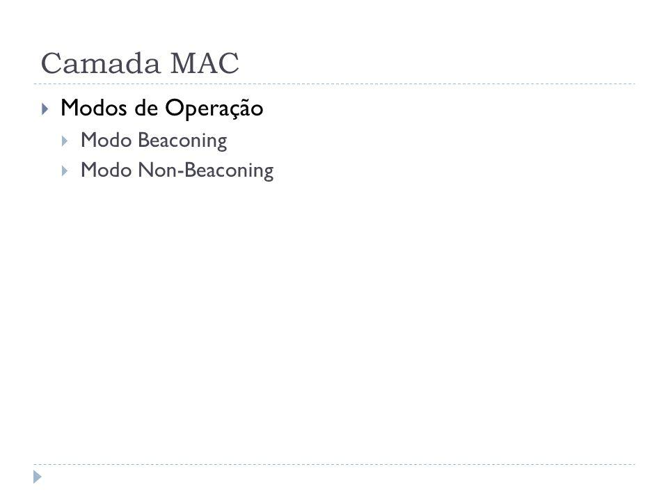 Camada MAC Modos de Operação Modo Beaconing Modo Non-Beaconing