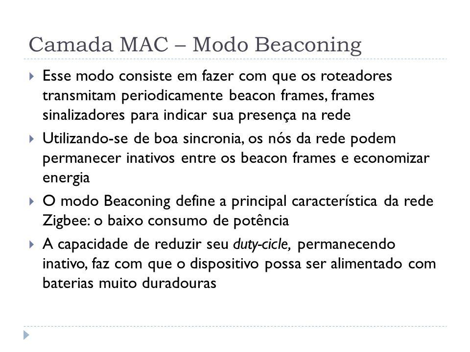 Camada MAC – Modo Beaconing Esse modo consiste em fazer com que os roteadores transmitam periodicamente beacon frames, frames sinalizadores para indic
