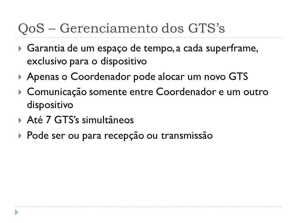 QoS – Gerenciamento dos GTSs Garantia de um espaço de tempo, a cada superframe, exclusivo para o dispositivo Apenas o Coordenador pode alocar um novo