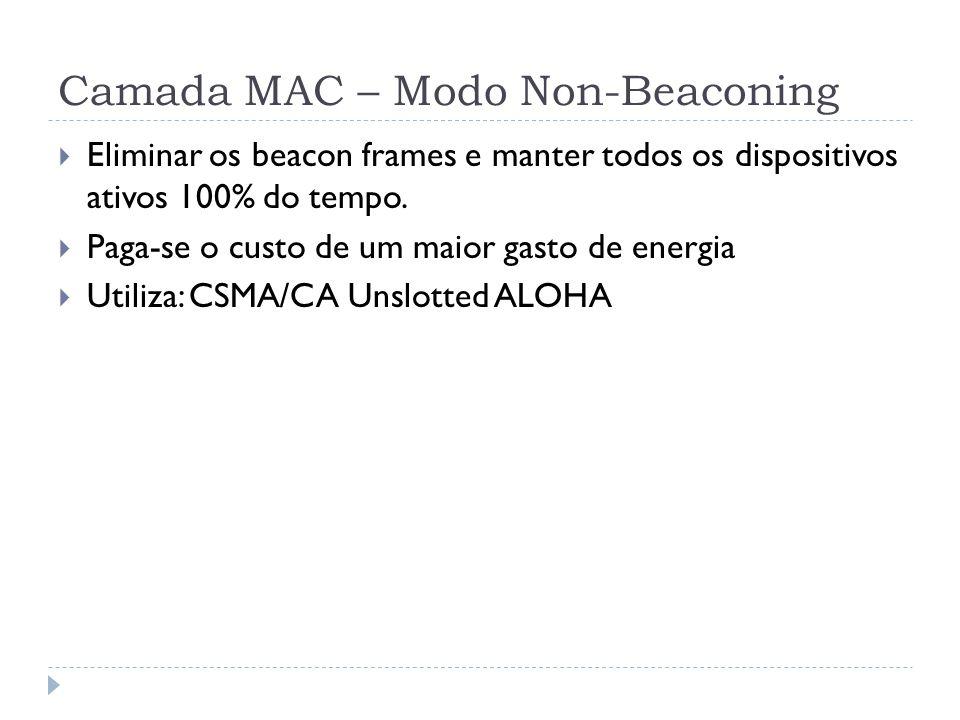 Camada MAC – Modo Non-Beaconing Eliminar os beacon frames e manter todos os dispositivos ativos 100% do tempo. Paga-se o custo de um maior gasto de en