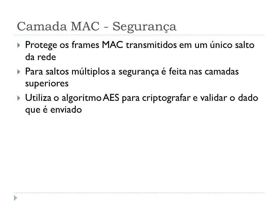 Camada MAC - Segurança Protege os frames MAC transmitidos em um único salto da rede Para saltos múltiplos a segurança é feita nas camadas superiores U