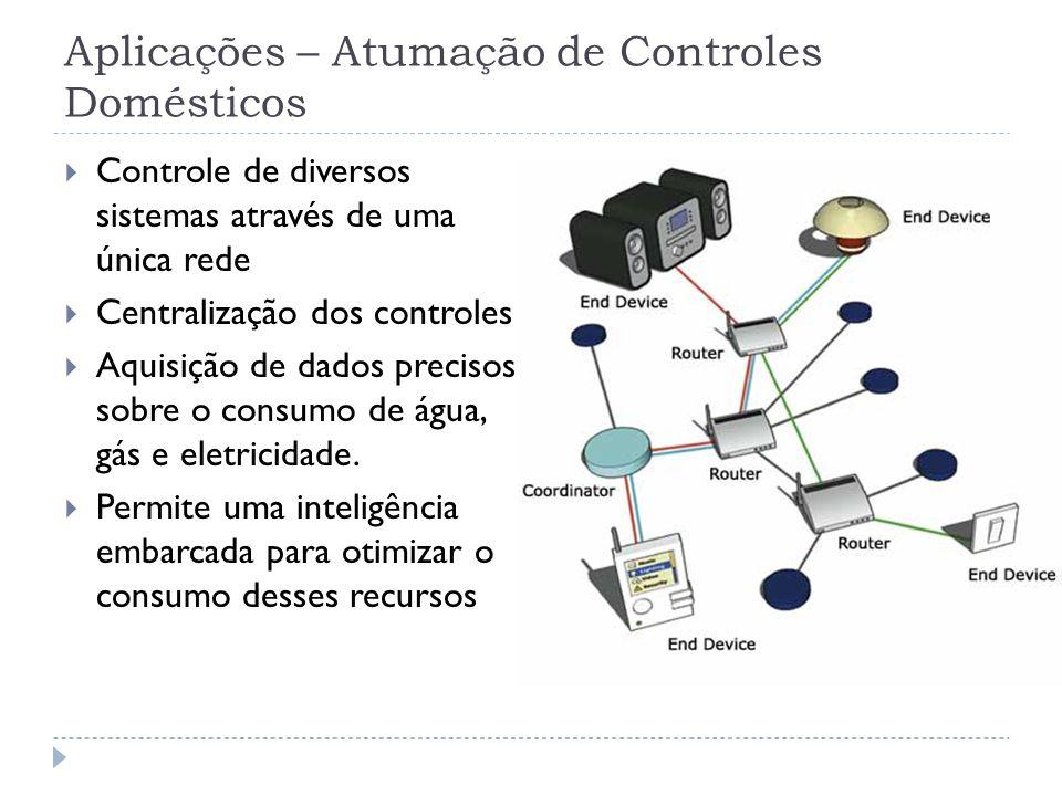 Aplicações – Atumação de Controles Domésticos Controle de diversos sistemas através de uma única rede Centralização dos controles Aquisição de dados p