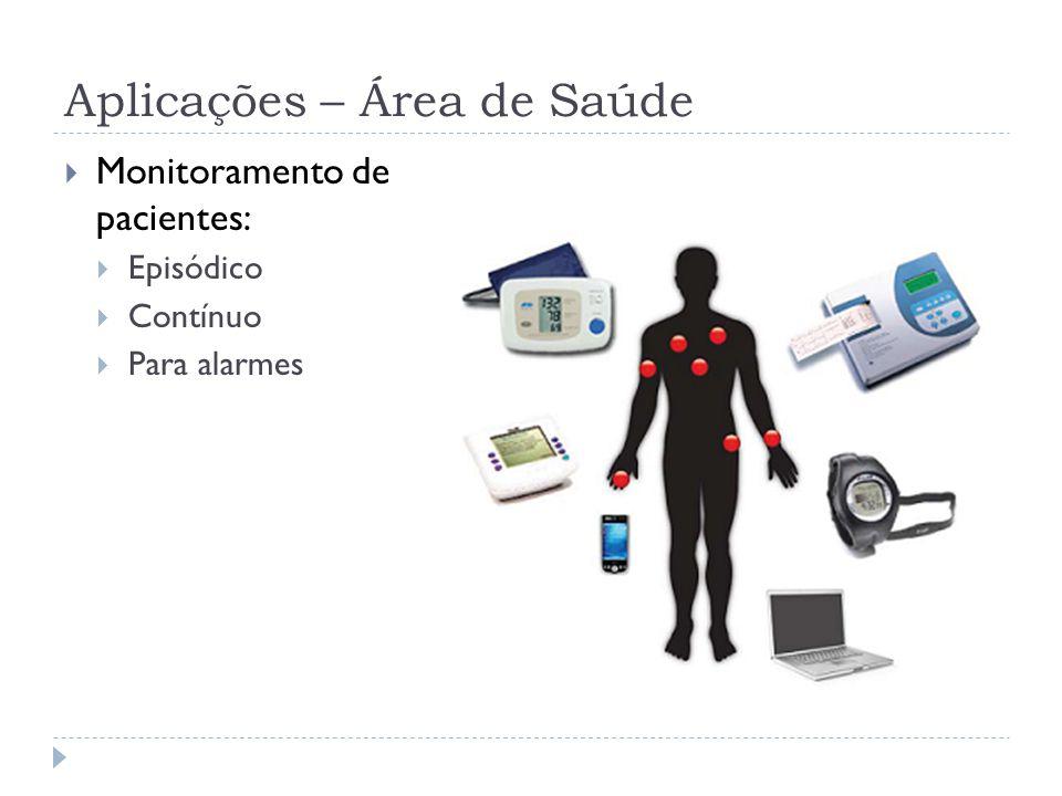 Aplicações – Área de Saúde Monitoramento de pacientes: Episódico Contínuo Para alarmes