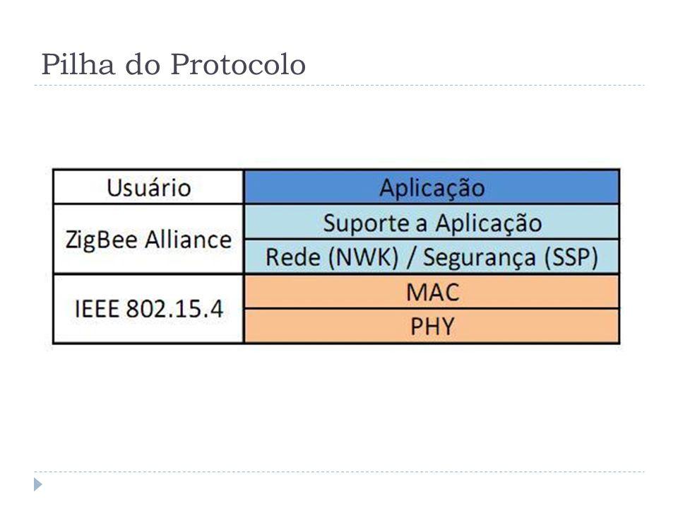 Camada MAC - Segurança Protege os frames MAC transmitidos em um único salto da rede Para saltos múltiplos a segurança é feita nas camadas superiores Utiliza o algoritmo AES para criptografar e validar o dado que é enviado