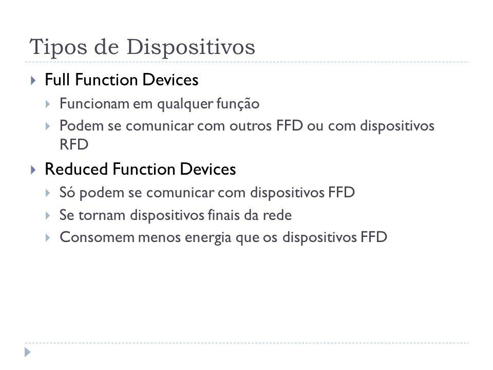 Tipos de Dispositivos Full Function Devices Funcionam em qualquer função Podem se comunicar com outros FFD ou com dispositivos RFD Reduced Function De