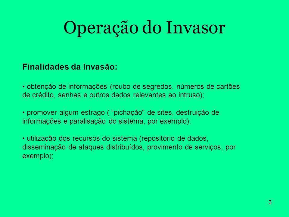 3 Operação do Invasor Finalidades da Invasão: obtenção de informações (roubo de segredos, números de cartões de crédito, senhas e outros dados relevan
