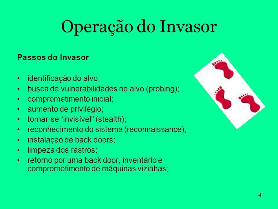 4 Operação do Invasor Passos do Invasor identificação do alvo; busca de vulnerabilidades no alvo (probing); comprometimento inicial; aumento de privil