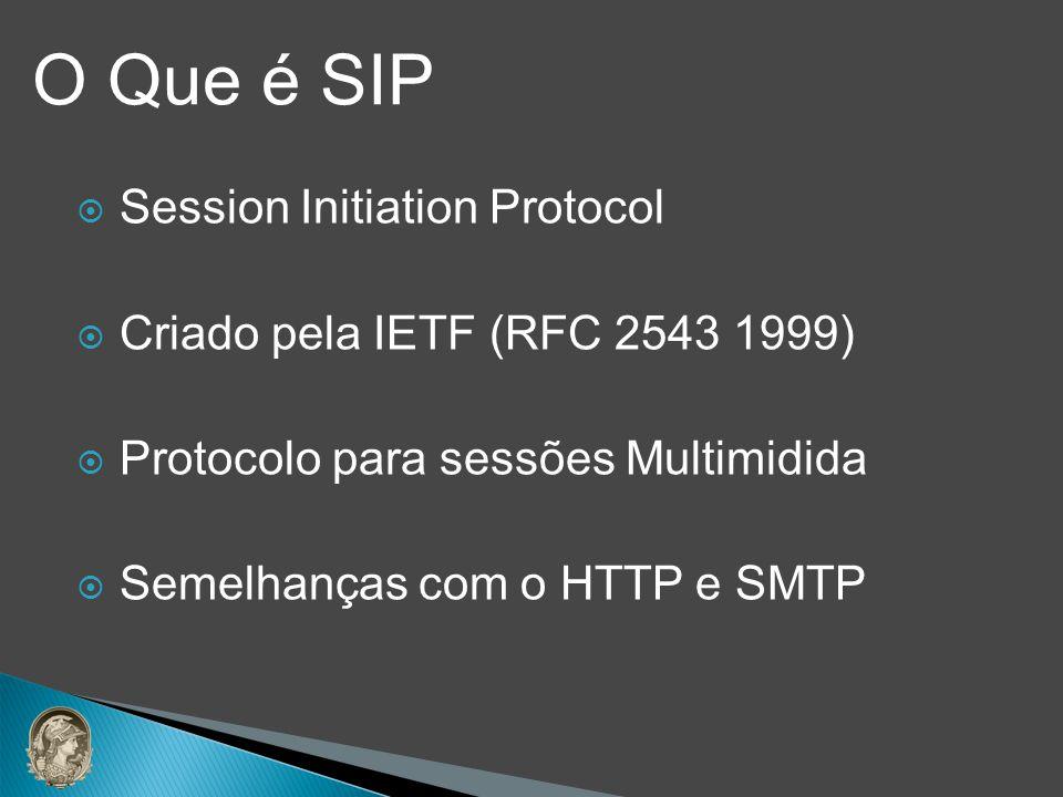 Session Initiation Protocol Criado pela IETF (RFC 2543 1999) Protocolo para sessões Multimidida Semelhanças com o HTTP e SMTP O Que é SIP
