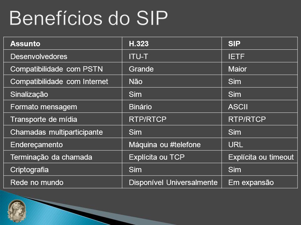 AssuntoH.323SIP DesenvolvedoresITU-TIETF Compatibilidade com PSTNGrandeMaior Compatibilidade com InternetNãoSim SinalizaçãoSim Formato mensagemBinário