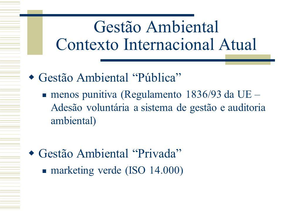 Gestão Ambiental Contexto Internacional Atual Gestão Ambiental Pública menos punitiva (Regulamento 1836/93 da UE – Adesão voluntária a sistema de gest