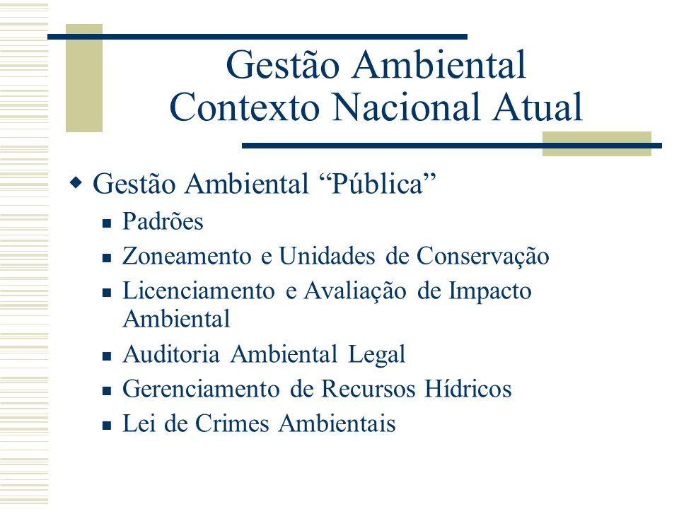 Gestão Ambiental Contexto Nacional Atual Gestão Ambiental Pública Padrões Zoneamento e Unidades de Conservação Licenciamento e Avaliação de Impacto Am