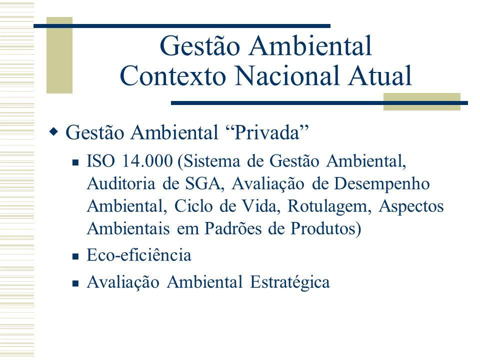 Gestão Ambiental Contexto Nacional Atual Gestão Ambiental Privada ISO 14.000 (Sistema de Gestão Ambiental, Auditoria de SGA, Avaliação de Desempenho A