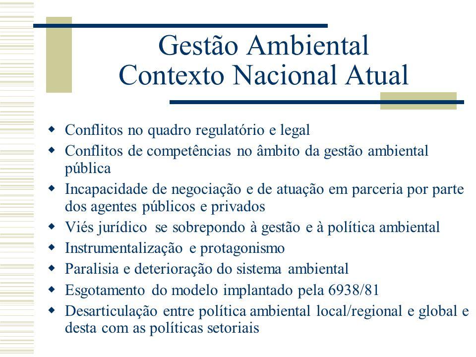 Gestão Ambiental Contexto Nacional Atual Conflitos no quadro regulatório e legal Conflitos de competências no âmbito da gestão ambiental pública Incap