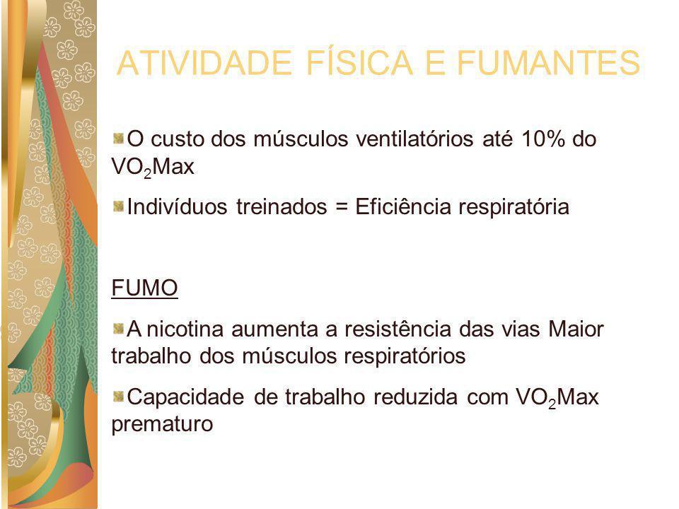 ATIVIDADE FÍSICA E FUMANTES O custo dos músculos ventilatórios até 10% do VO 2 Max Indivíduos treinados = Eficiência respiratória FUMO A nicotina aume