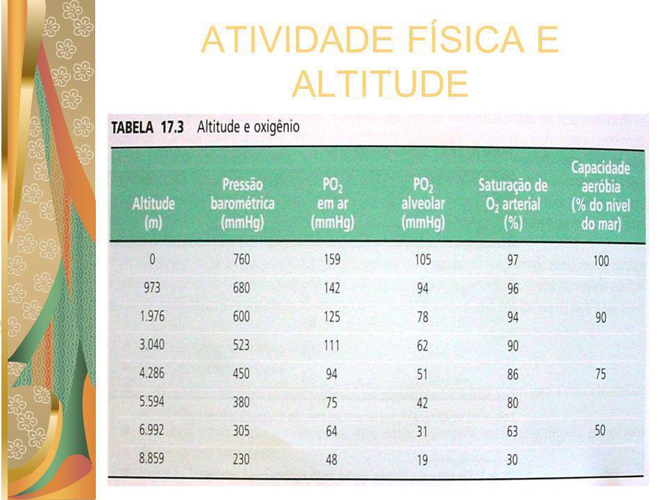 ATIVIDADE FÍSICA E ALTITUDE
