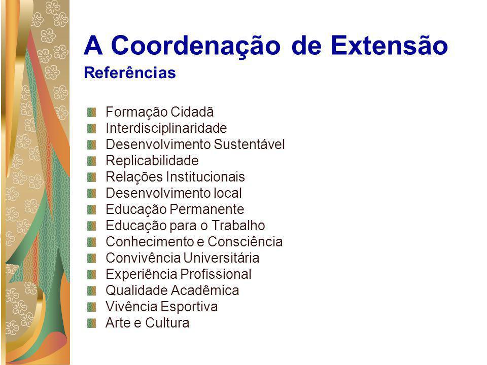 A Coordenação de Extensão Formação Cidadã Interdisciplinaridade Desenvolvimento Sustentável Replicabilidade Relações Institucionais Desenvolvimento lo