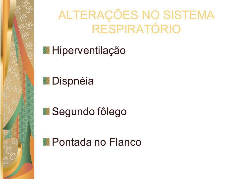 ALTERAÇÕES NO SISTEMA RESPIRATÓRIO Hiperventilação Dispnéia Segundo fôlego Pontada no Flanco