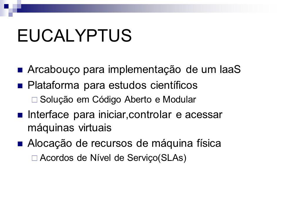 EUCALYPTUS Arcabouço para implementação de um IaaS Plataforma para estudos científicos Solução em Código Aberto e Modular Interface para iniciar,controlar e acessar máquinas virtuais Alocação de recursos de máquina física Acordos de Nível de Serviço(SLAs)