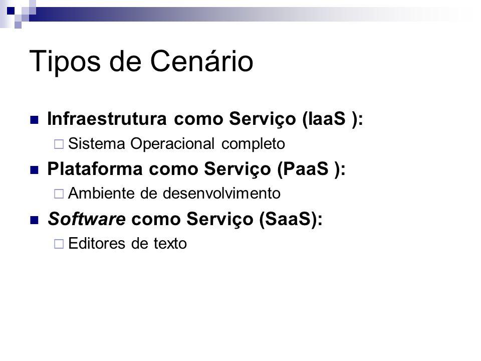 Tipos de Cenário Infraestrutura como Serviço (IaaS ): Sistema Operacional completo Plataforma como Serviço (PaaS ): Ambiente de desenvolvimento Software como Serviço (SaaS): Editores de texto