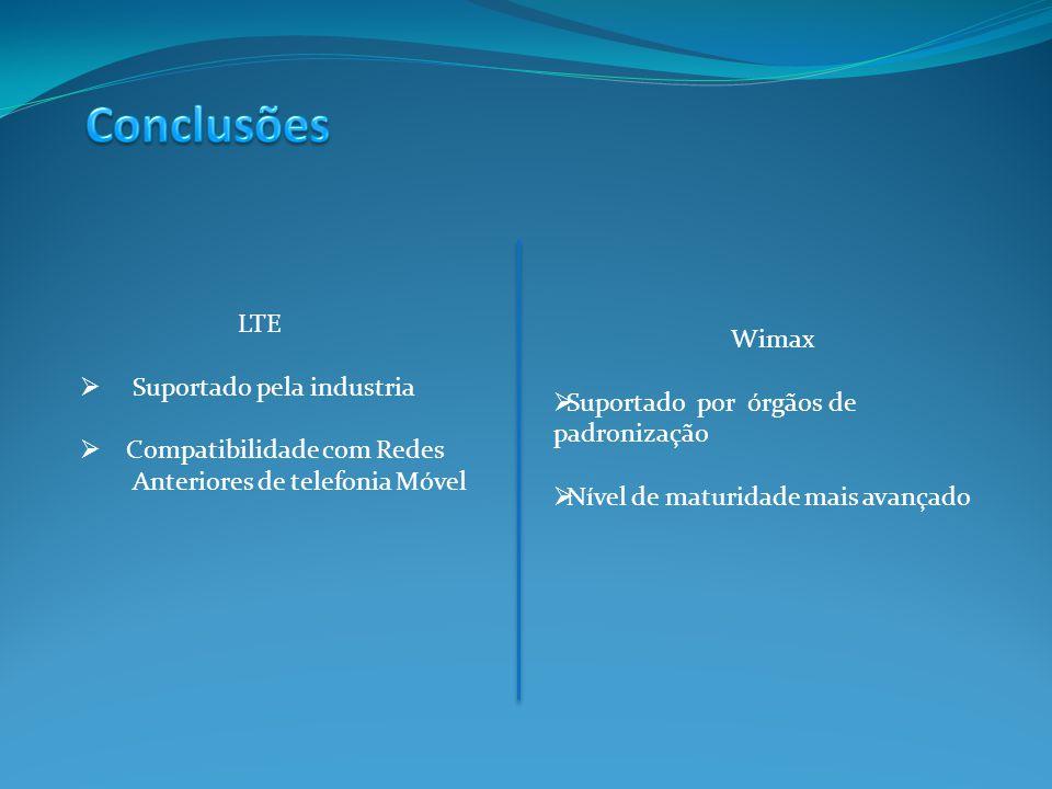 Quais os componentes da EPC (Evolved Packet Core) do Projeto SAE.