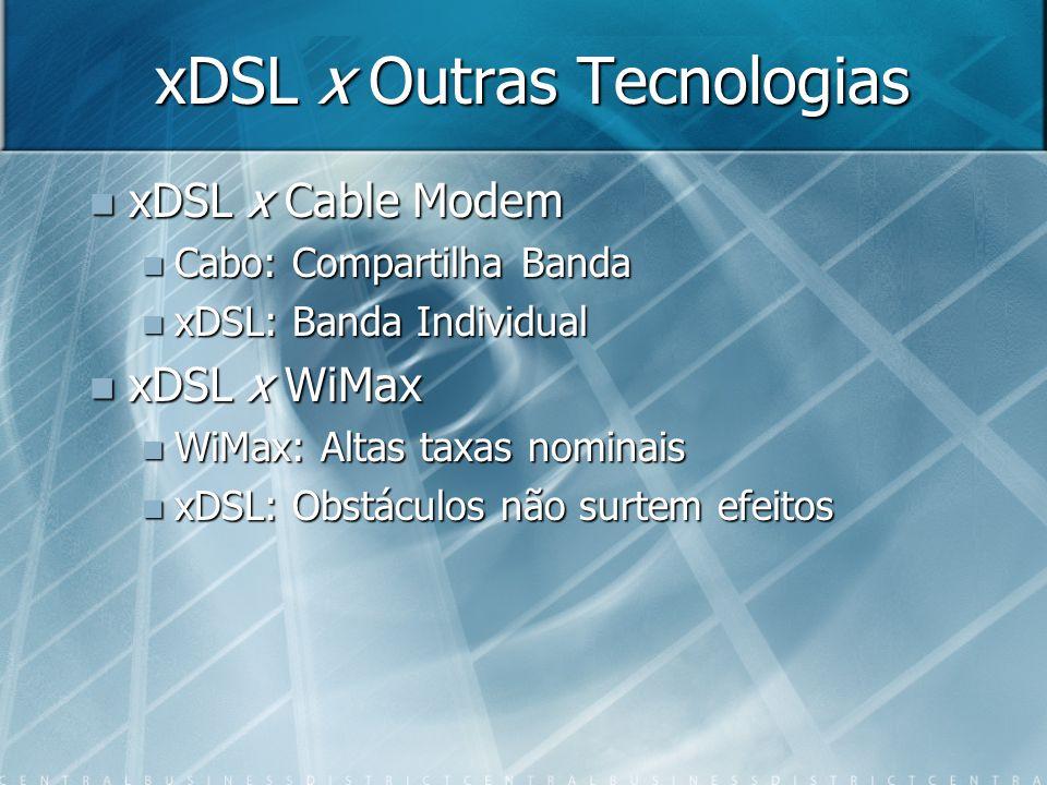 xDSL x Outras Tecnologias xDSL x Cable Modem xDSL x Cable Modem Cabo: Compartilha Banda Cabo: Compartilha Banda xDSL: Banda Individual xDSL: Banda Ind