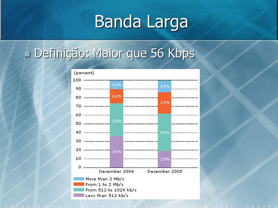 Banda Larga Definição: Maior que 56 Kbps Definição: Maior que 56 Kbps