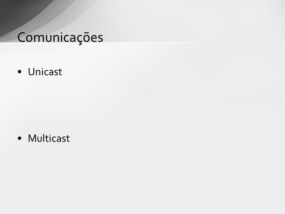 Unicast Multicast Comunicações