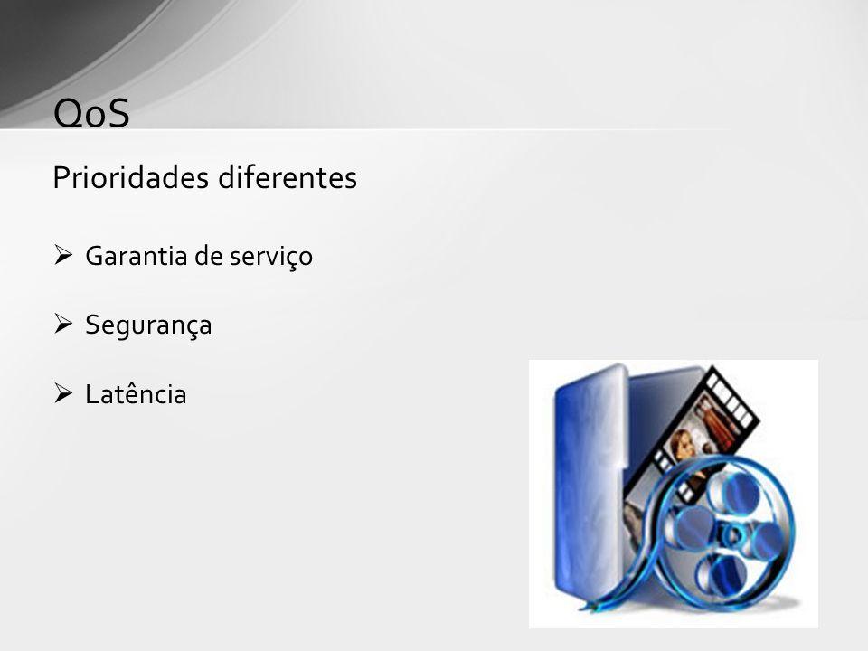 Prioridades diferentes Garantia de serviço Segurança Latência QoS