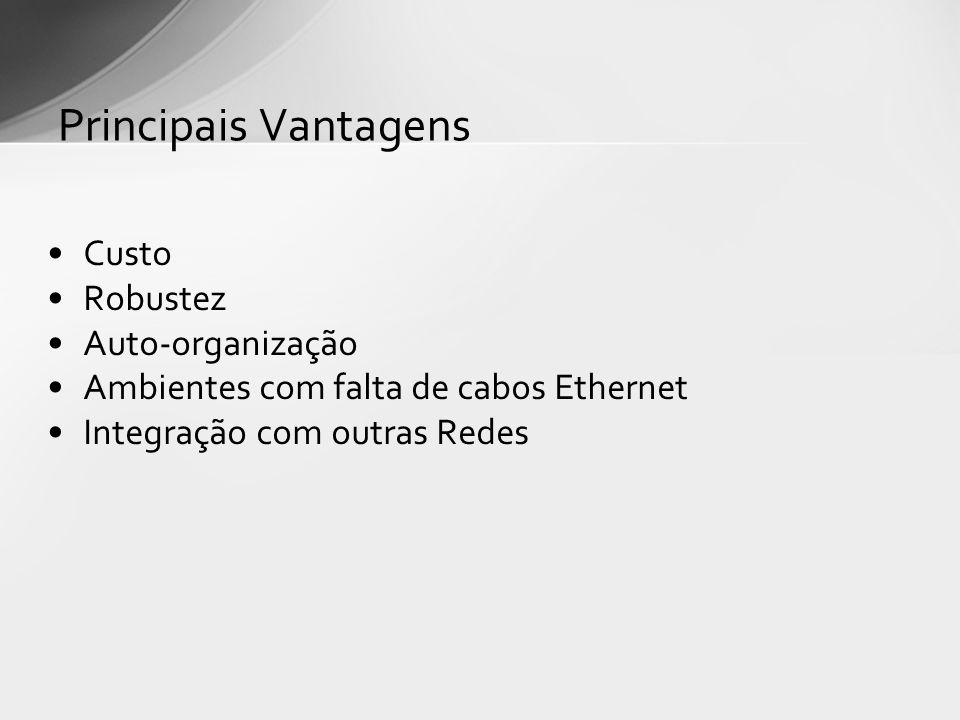 Custo Robustez Auto-organização Ambientes com falta de cabos Ethernet Integração com outras Redes Principais Vantagens
