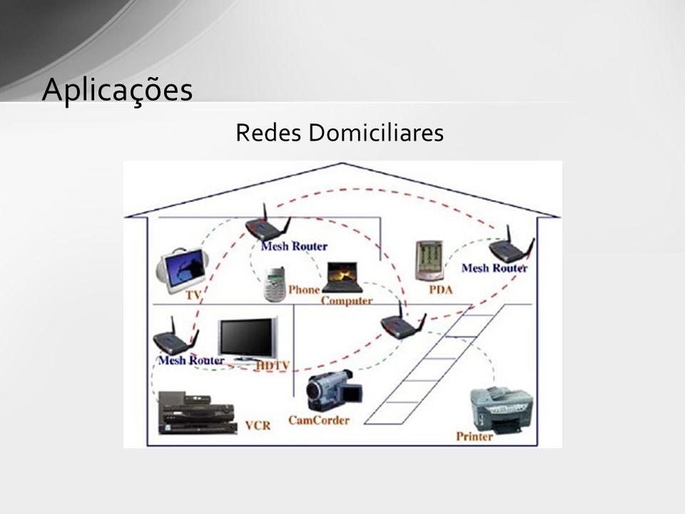 Redes Domiciliares Aplicações